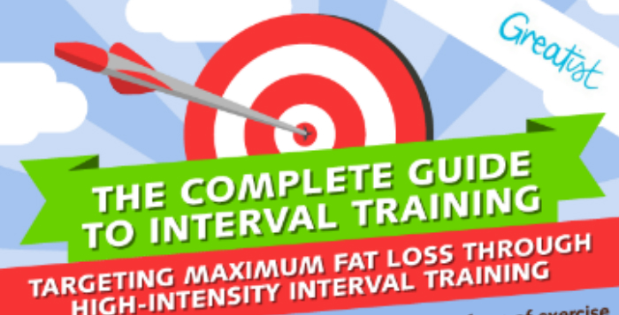 Intervaltraining Infographic